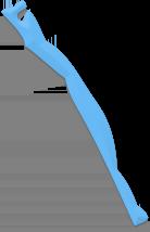 Sanderling Club
